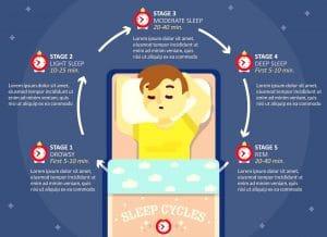 NiTe 1G Sleep Cycle